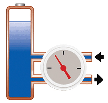 Figure 2. Principle of a fuel gauge based on coulomb counting. A circuit measures the in-and-out flowing energy; the stored energy represents state-of-charge. One coulomb (1C) equals one ampere (1A) per second. Discharging a battery at 1A for one hour equates to 3,600C. Photo courtesy of Cadex