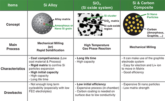 biosolar2